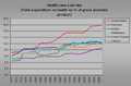 Health care cost rise.PNG