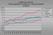 Cost Kaiser Hospital Room Per Day