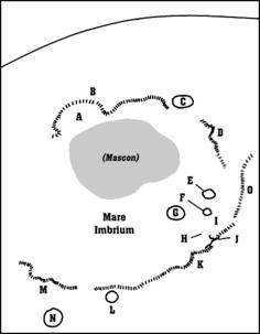 Imbrium map.png