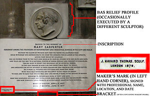 Memorial - A wall-mounted memorial to Mary Carpenter in Bristol Cathedral with an example of a signed and dated maker's mark by monumental mason J. Havard of London