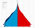 Jordan single age population pyramid 2020.png