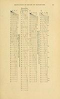 Journal of the Association of Engineering Societies (1903) (14803521243).jpg