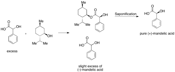 Kinetic resolution of mandelic acid with (-)-menthol.png