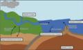 Lithium Cycle Diagram.png