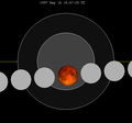 Lunar eclipse chart close-1997Sep16.png