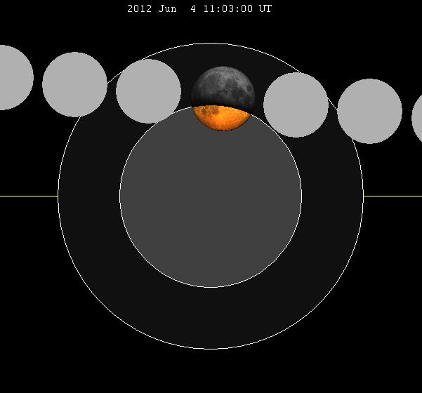 Lunar eclipse chart close-2012Jun04