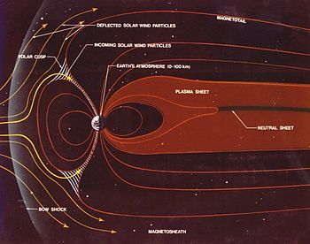 Outer space is not a perfect vacuum, but a tenuous plasma awash with charged particles, electromagnetic fields, and the occasional star.