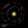 Mars earth orbit.png