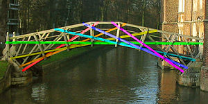 Mathematical Bridge - The tangential members of the tangent and radial trussing are highlighted.