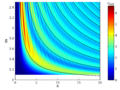Mie scattering - scattering efficiency as a function of refractive index and size parameter.png