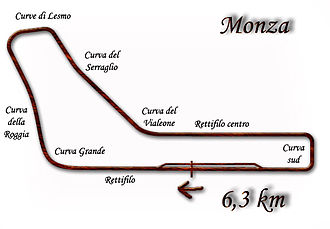 1954 Italian Grand Prix - Autodromo Nazionale Monza layout