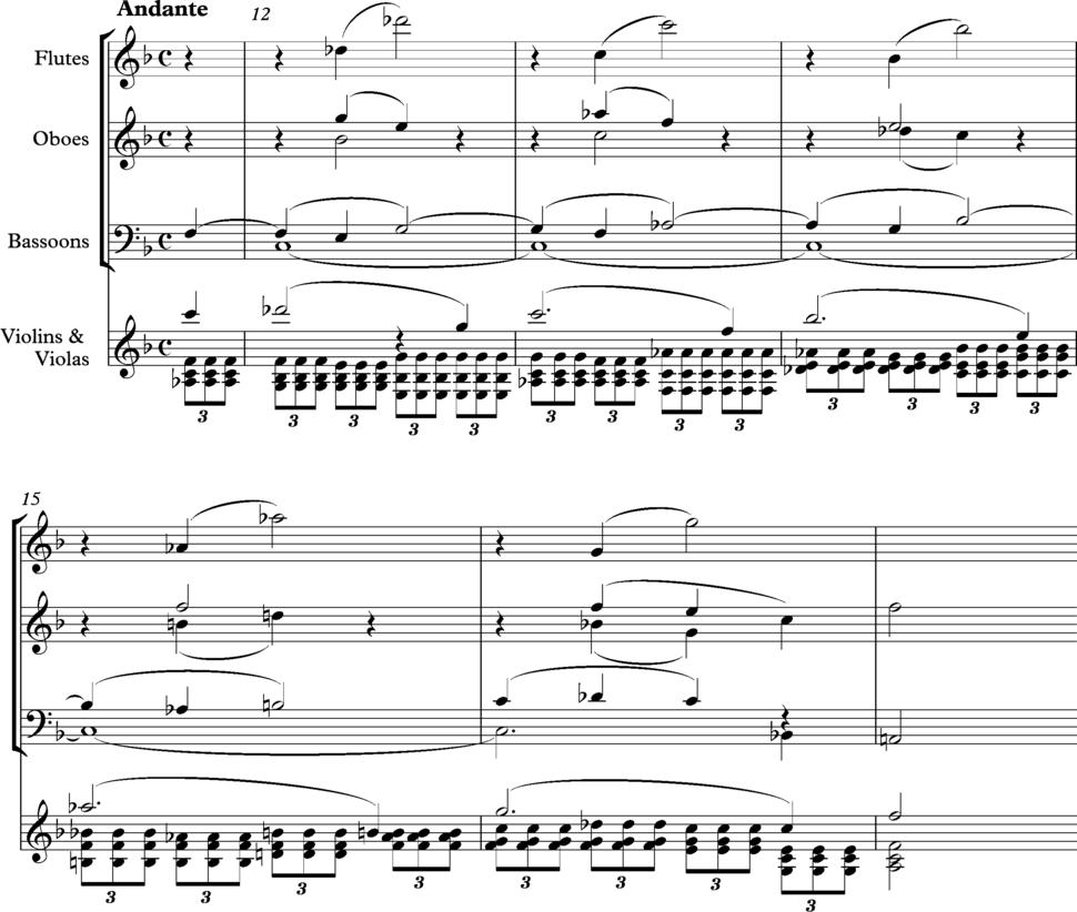 Mozart Piano Concerto 21, 2nd movement bars 12-17