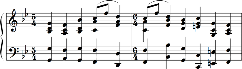 File:Mussorgsky Pictures at an Exhibition, chords.PNG