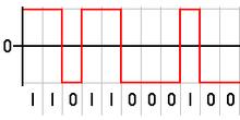 Line code - Wikipedia