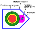 Neutronenbombe.png