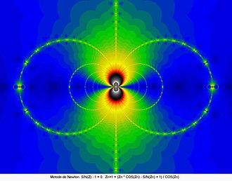 Newton fractal - Image: Newton SINUS.jmb