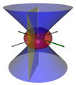 Oblate spheroidal coordinates full hyperboloid.png