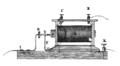 Opfindelsernes bog3 fig340.png
