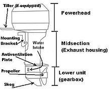 Download Yamaha Outboard Repair Manual