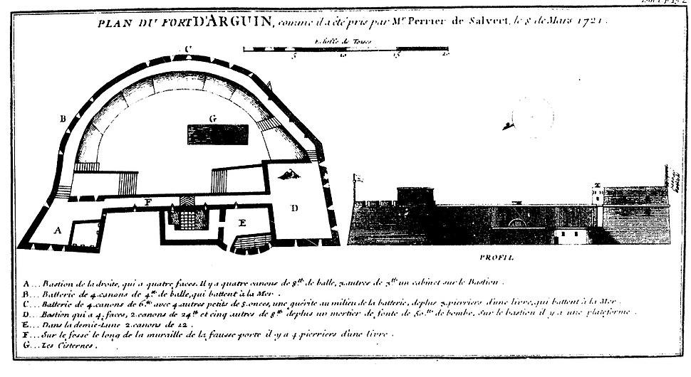 Plan fo Arguin 1721