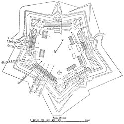 Plan of Fort Issy as of 1870.jpg