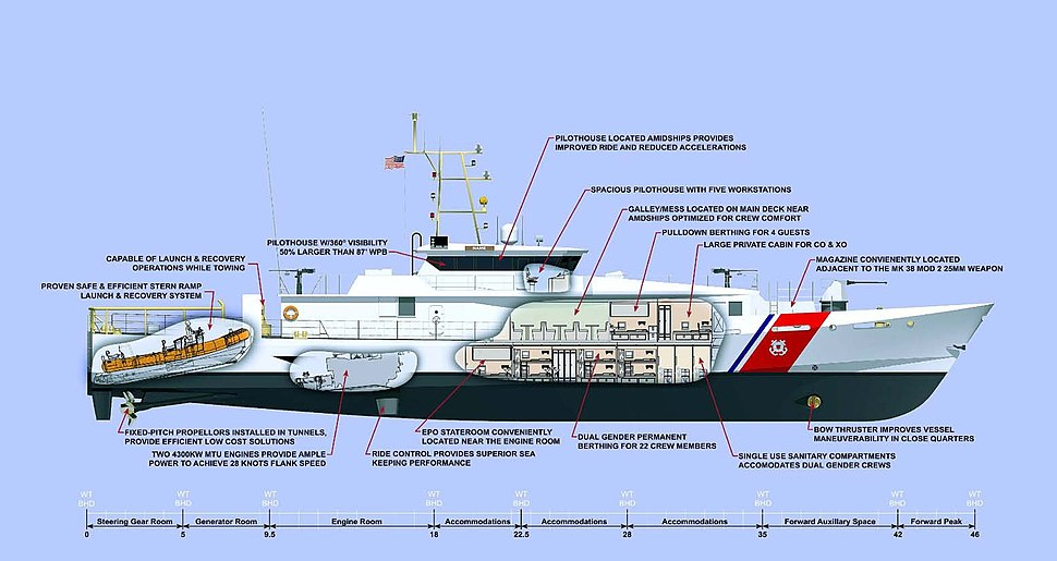 Proposed modification to the Damen Stan patrol vessel for the USCG