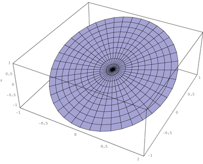 R sin(theta) Surface Plot.png