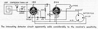 Radio hat -  The 1S5 vacuum tube converted the radio signal to audio and the 3V4 amplified the audio for the headphone.