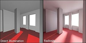 Radiosity (computer graphics) - Difference between standard direct illumination without shadow umbra, and radiosity with shadow umbra