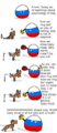 Russia Hates Dogs (Part 1 - Pavlov's dog).png