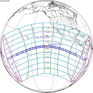 Solar eclipse of June 8, 1937