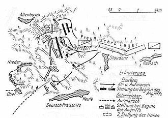 Battle of Soor - Map of the Battle of Soor