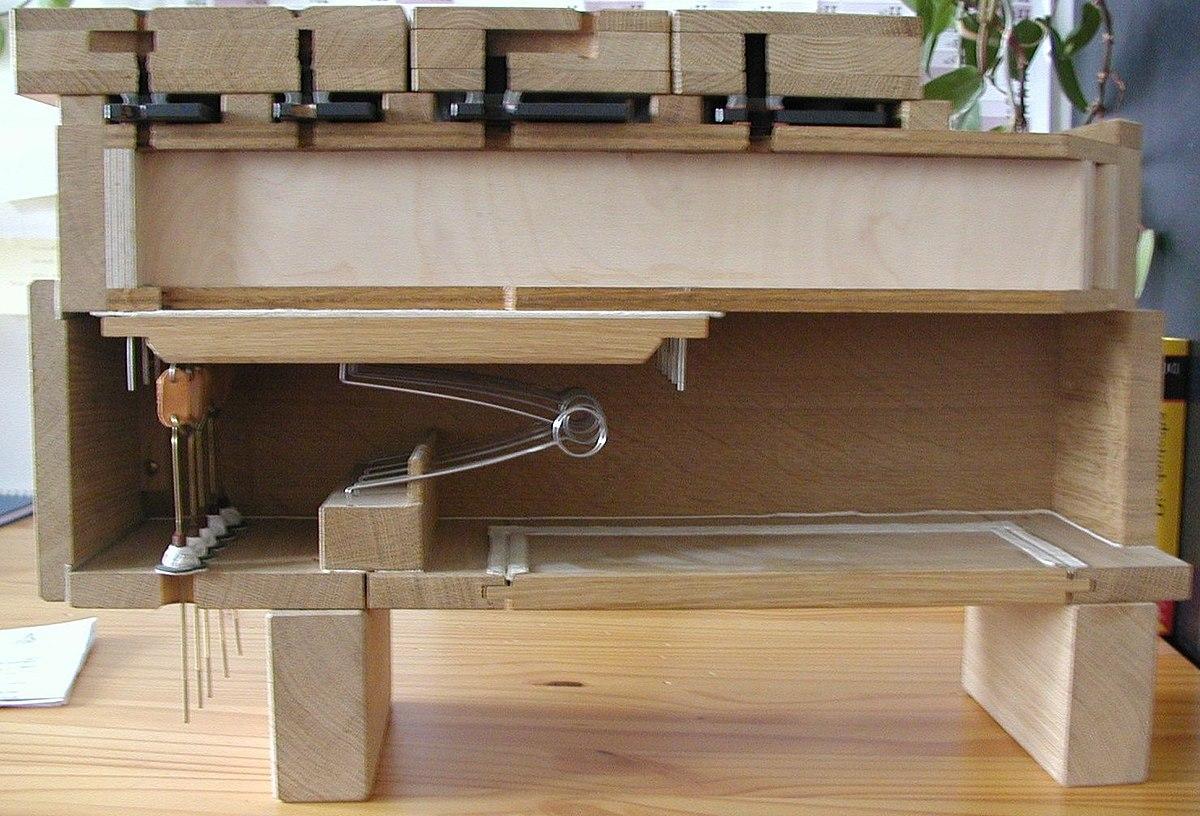 sommier orgue wikip dia. Black Bedroom Furniture Sets. Home Design Ideas