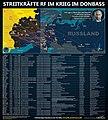 Streitkrafte RF im Krieg im Donbass.jpg