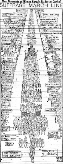 Woman suffrage parade of 1913 - Wikipedia