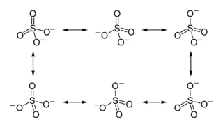 File:Sulfate-resonance-2D.png - Wikimedia Commons