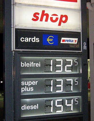 International status and usage of the euro - This Swiss Petrol Station accepts payment in Euros