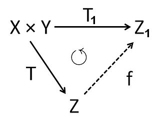 Banach space - Image: Tensor diagram B
