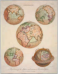 Terrestrial globes