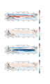 The mean zonal and meridional components of NEC in Pacific in La Nina (1998) and El Nino (1997) years.png