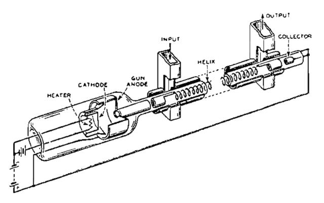 file traveling wave tube diagram png