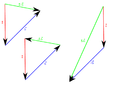 Vector addition subtraction-NEW.png