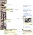 Vivat-bander - 1915-08-05 - annotation critique.png