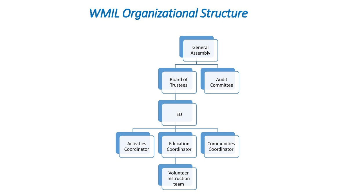 carnival cruise organizational structure Go to the federal marine commission, they should be able to help.
