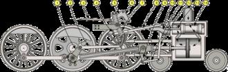 Walschaerts valve gear - Image: Walschaert static