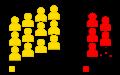 Weinsberg Gemeinderat Sitzverteilung seit 2009 ohne Beschriftung.png