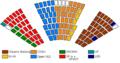 Zetelverdeling VlaamsParlement.png