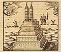 Œdipus Ægyptiacus, 1652-1654, 4 v. 1527 (25681133820).jpg