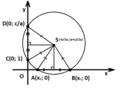 Решение квадратного уравнения с помощью циркуля и линейки..png