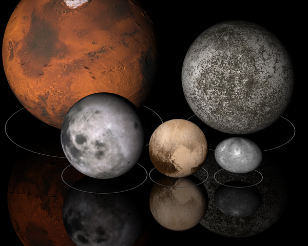 dwarf planets in our solar system - HD 1200×960